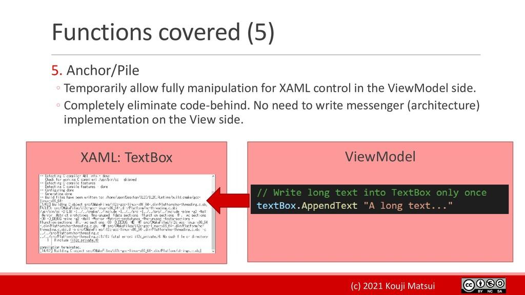 (c) 2021 Kouji Matsui ViewModel Functions cover...