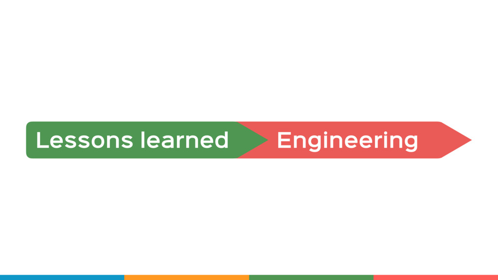 Engineering Lessons learned