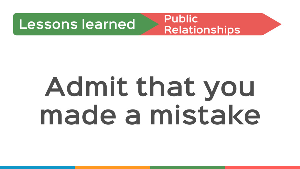 Public  Relationships Lessons learned Admit tha...