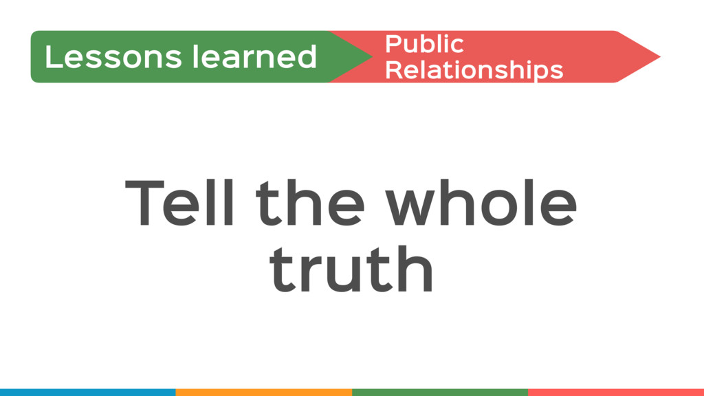 Public  Relationships Lessons learned Tell the ...
