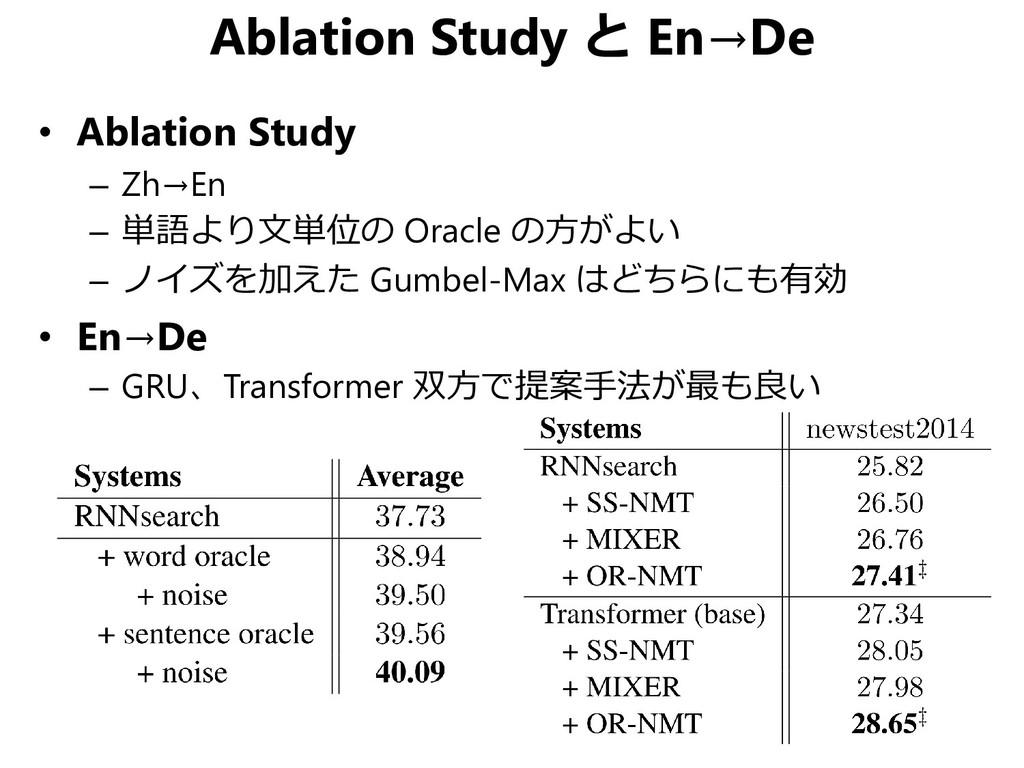 Ablation Study と En→De • Ablation Study – Zh→En...