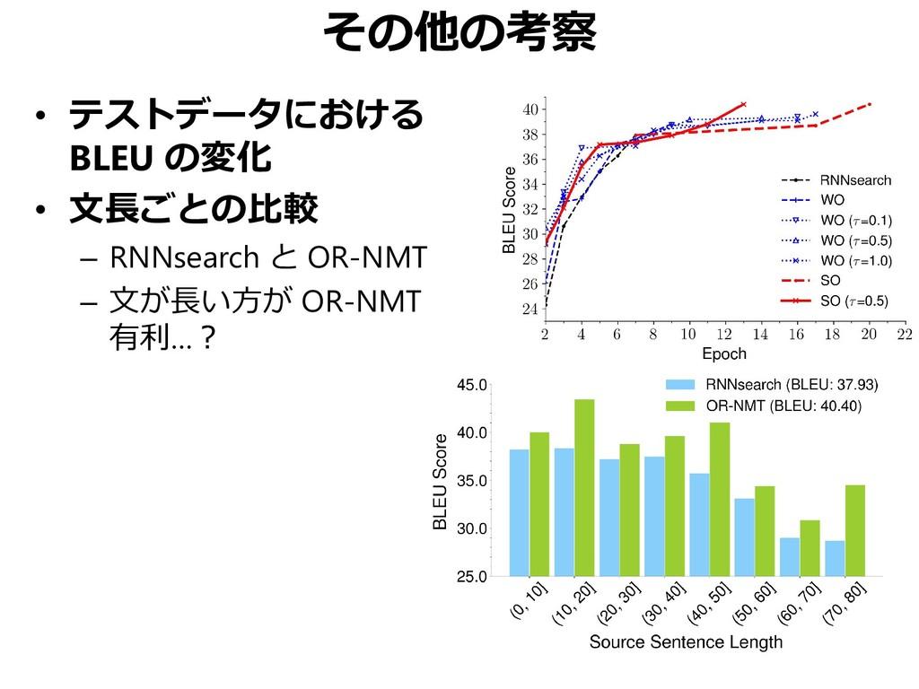 その他の考察 • テストデータにおける BLEU の変化 • 文長ごとの比較 – RNNsea...