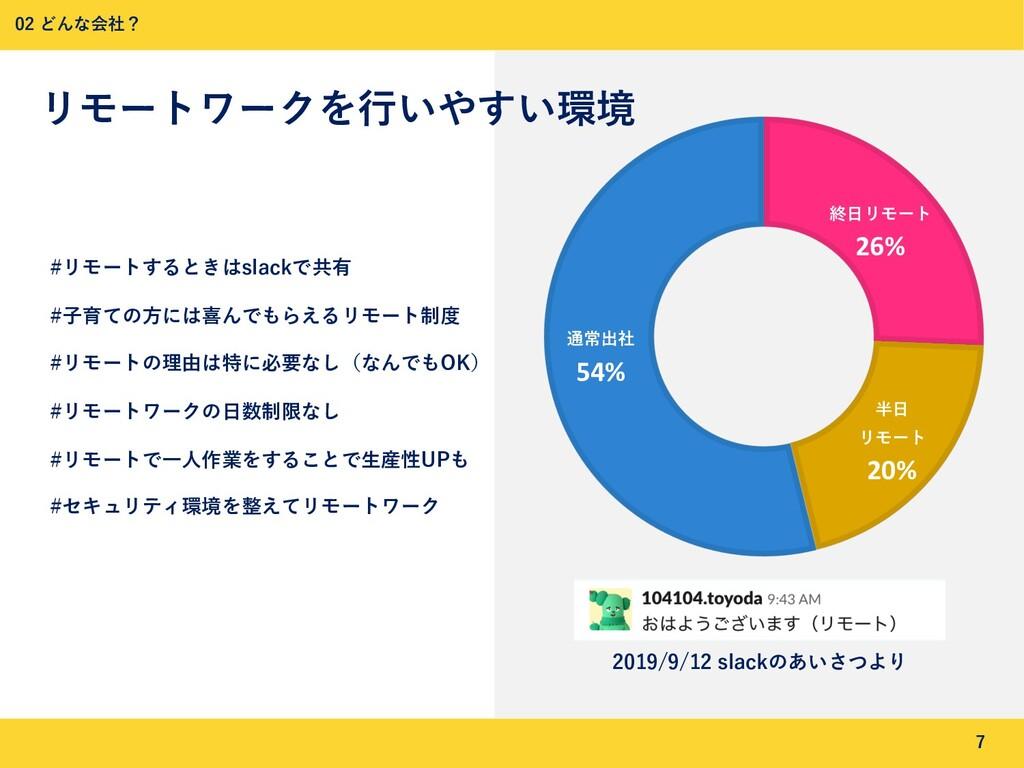 リモートワークを⾏いやすい環境 7 終⽇リモート 26% 半⽇ リモート 20% 通常出社 5...