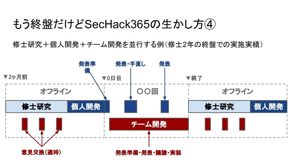 もう終盤だけどSecHack365の生かし方④ 修士研究+個人開発+チーム開発を並行する例(修...