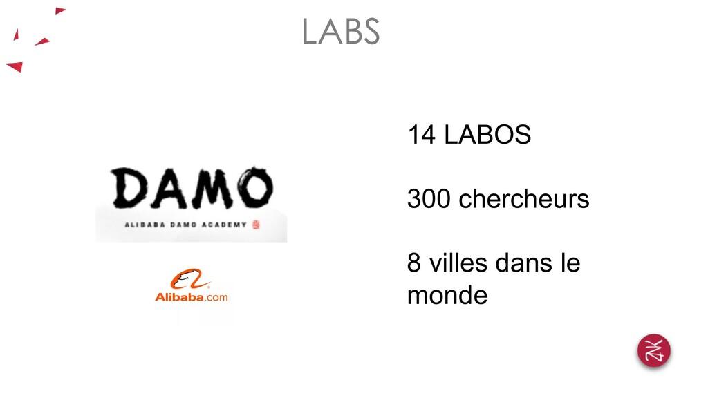 14 LABOS 300 chercheurs 8 villes dans le monde
