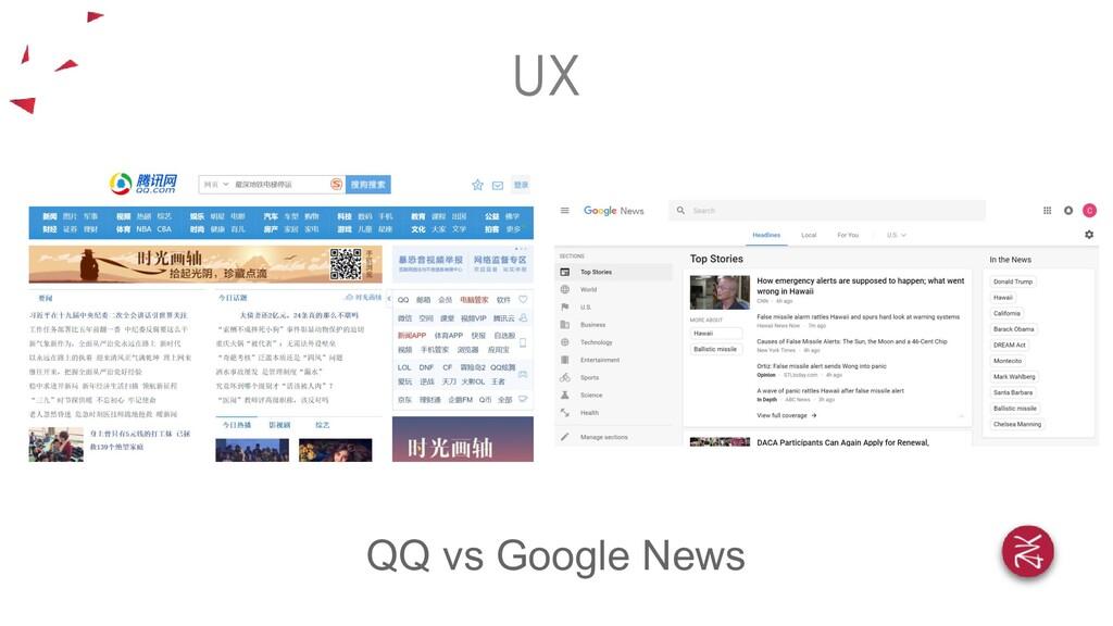 QQ vs Google News