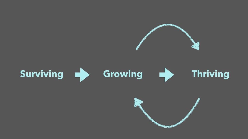 Surviving Growing Thriving
