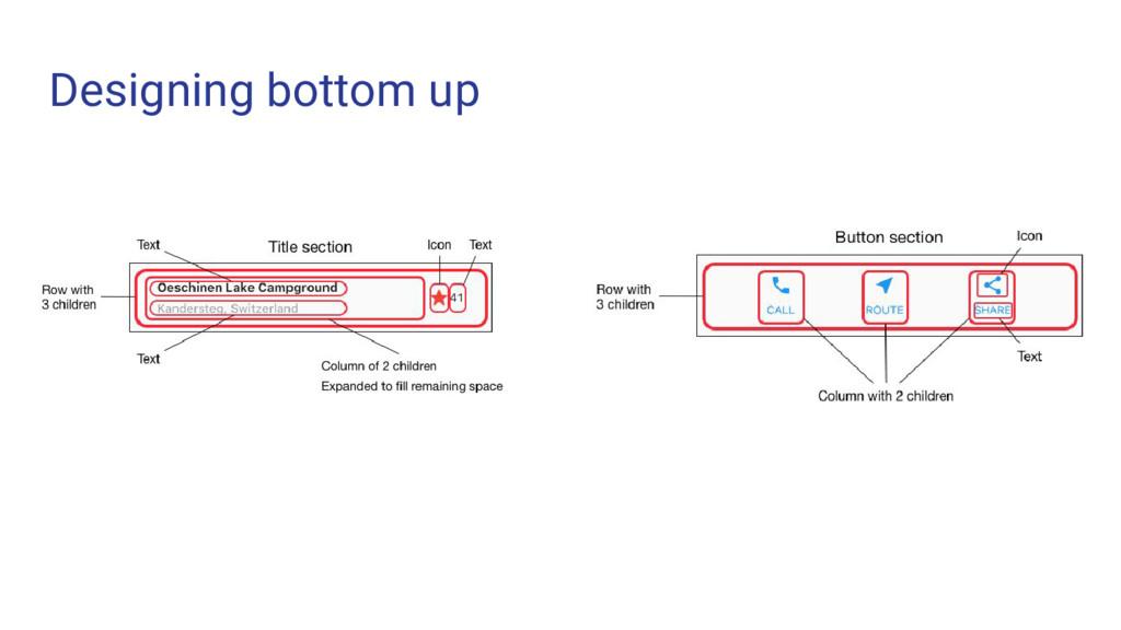 Designing bottom up