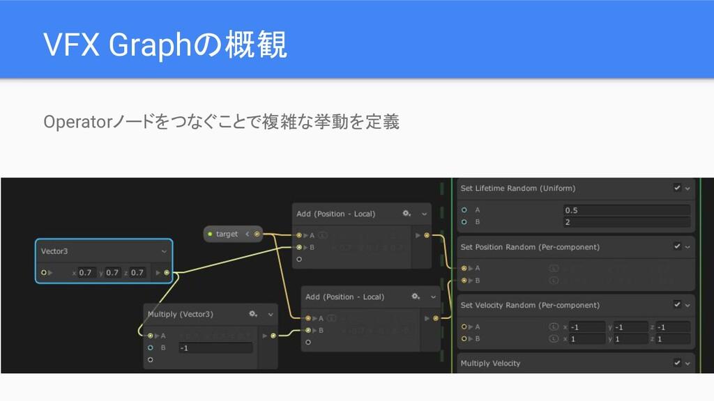 VFX Graphの概観 Operatorノードをつなぐことで複雑な挙動を定義