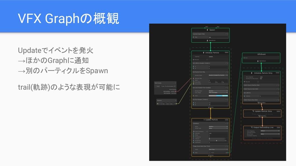 VFX Graphの概観 Updateでイベントを発火 →ほかのGraphに通知 →別のパーテ...