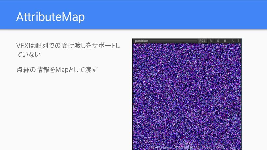 AttributeMap VFXは配列での受け渡しをサポートし ていない 点群の情報をMapと...