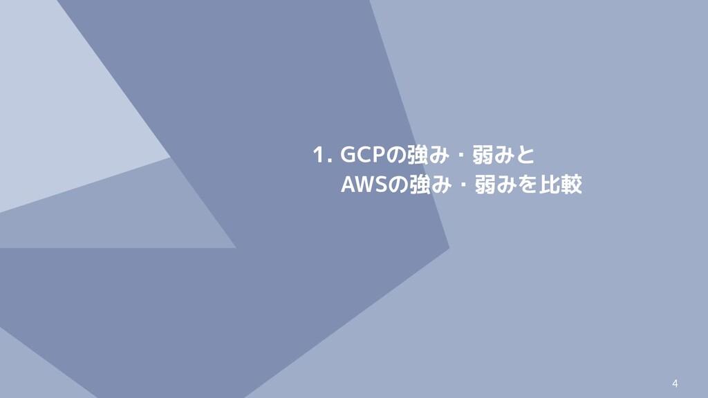 4 1. GCPの強み・弱みと AWSの強み・弱みを比較