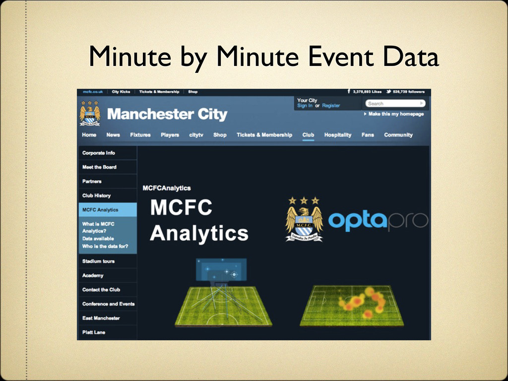 Minute by Minute Event Data