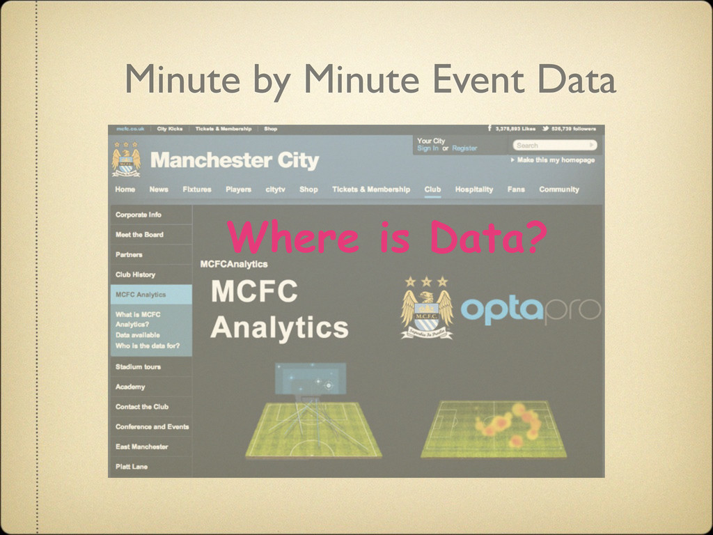 Minute by Minute Event Data Where is Data?