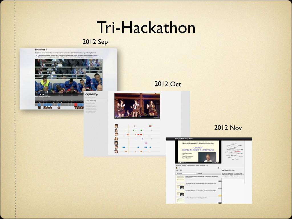 Tri-Hackathon 2012 Sep 2012 Oct 2012 Nov