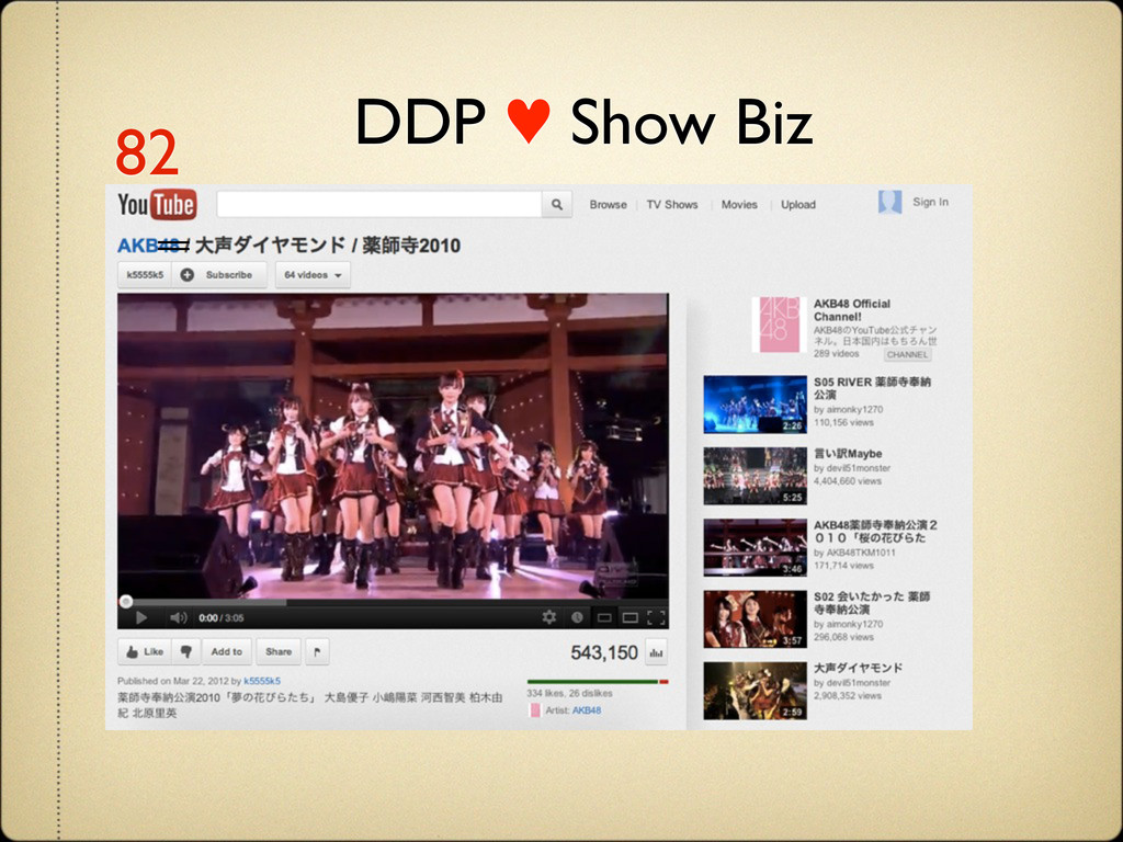 DDP ♥ Show Biz 82