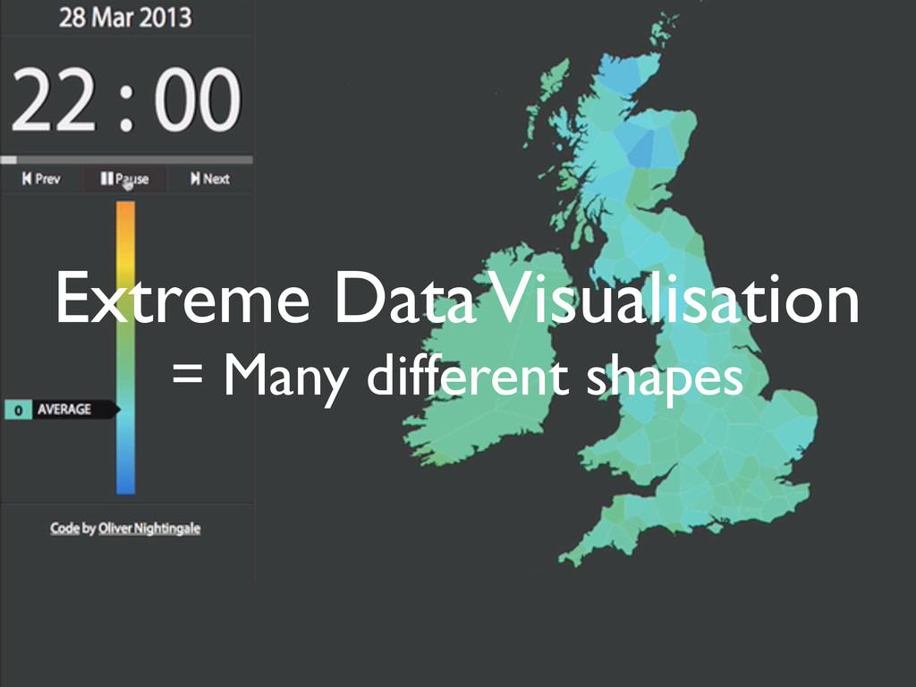 Extreme Data Visualisation = Many different sha...