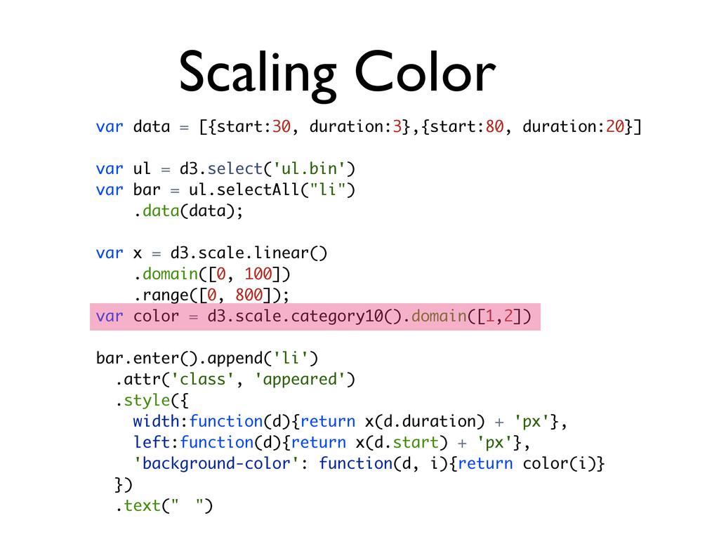 var data = [{start:30, duration:3},{start:80, d...