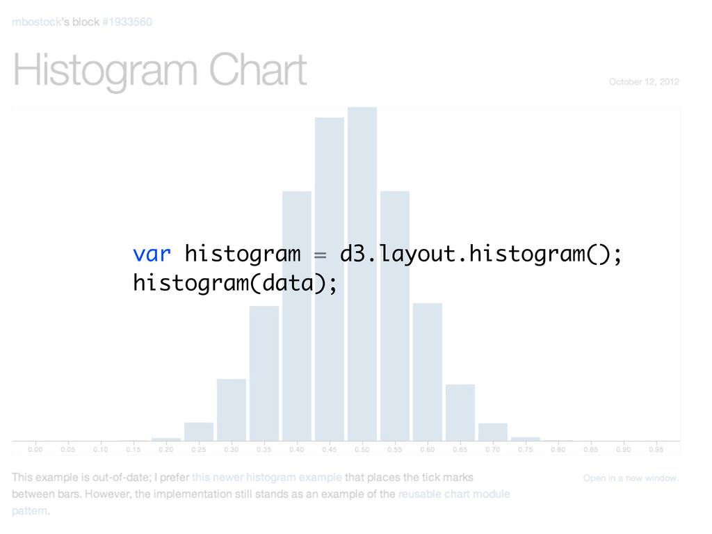 var histogram = d3.layout.histogram(); histogra...