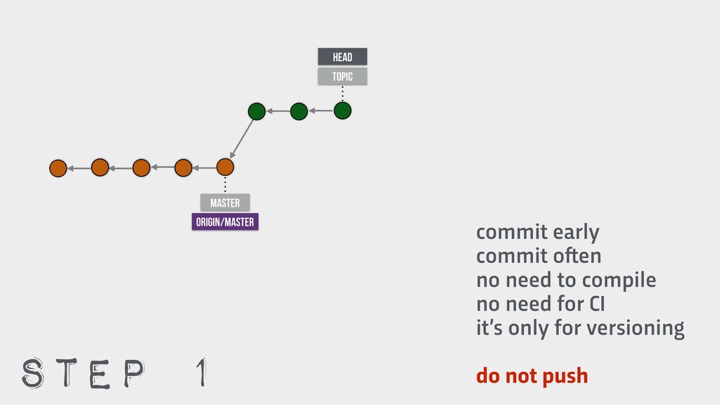 commit early commit o!en no need to compile no ...