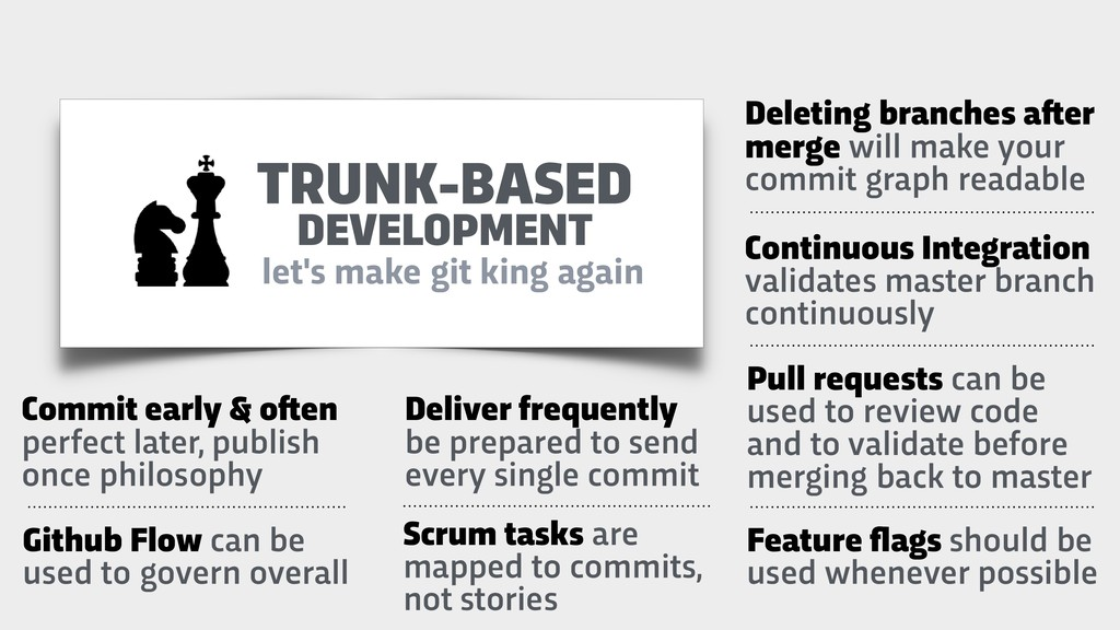 Continuous Integration validates master branch ...