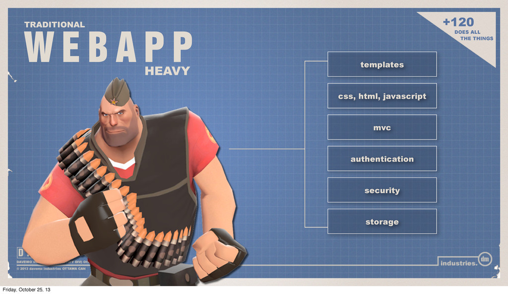 W E B A P P TRADITIONAL HEAVY +120 DOES ALL THE...