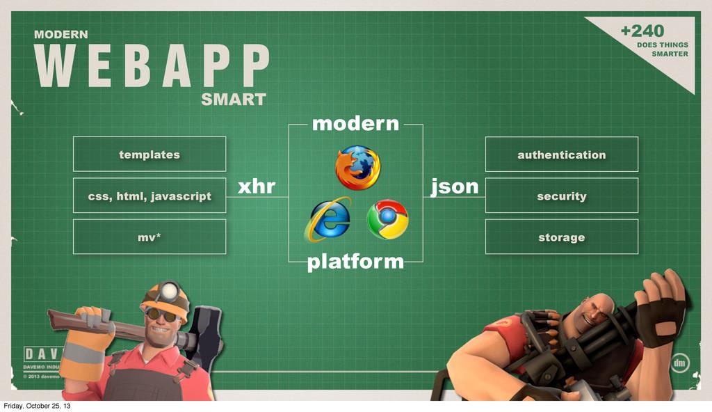 W E B A P P MODERN SMART +240 DOES THINGS SMART...