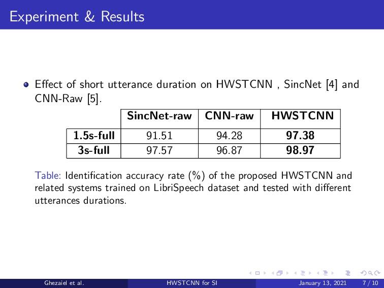 Experiment & Results Effect of short utterance d...