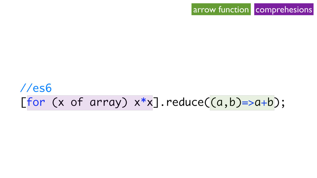 //es6 [for (x of array) x*x].reduce((a,b)=>a+b)...
