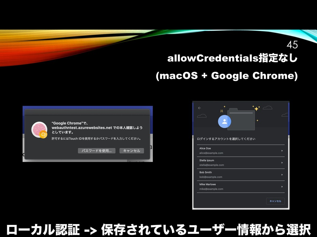 allowCredentialsࢦఆͳ͠ (macOS + Google Chrome) !4...