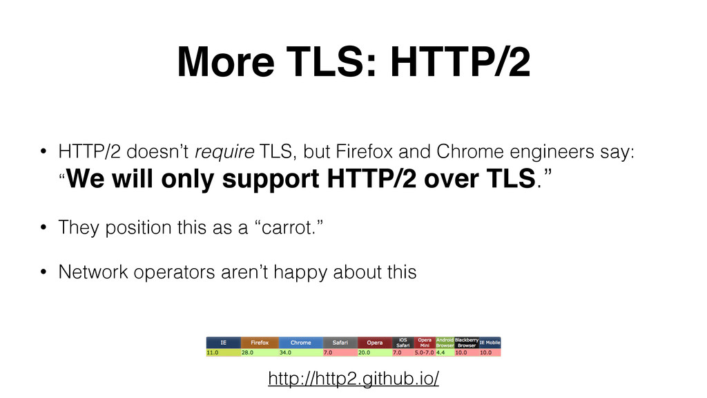 More TLS: HTTP/2 • HTTP/2 doesn't require TLS, ...
