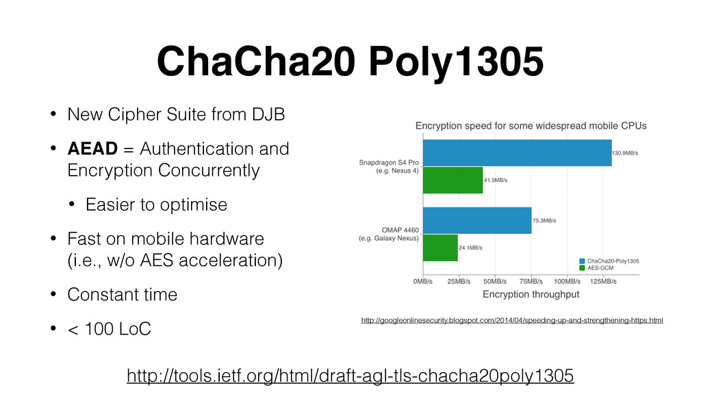ChaCha20 Poly1305 • New Cipher Suite from DJB •...