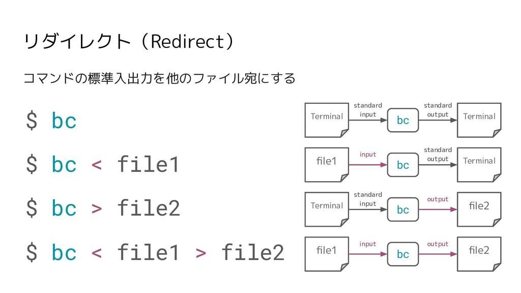 リダイレクト(Redirect) コマンドの標準入出力を他のファイル宛にする $ bc > f...