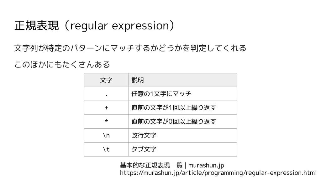 正規表現(regular expression) 文字列が特定のパターンにマッチするかどうかを...