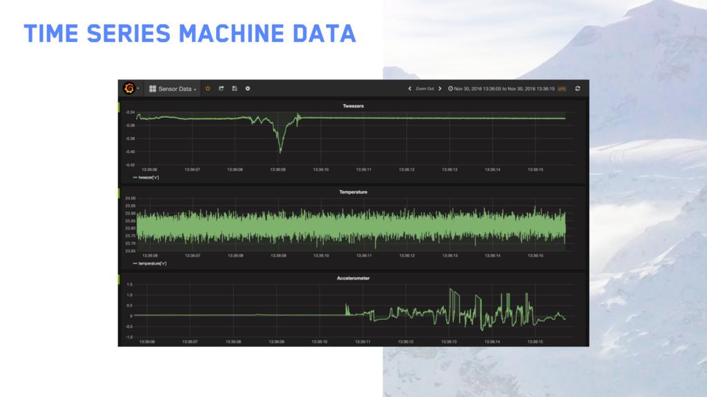 time series machine data