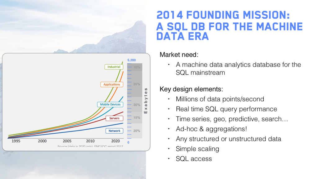 2014 Founding Mission: A SQL DB for the Machine...