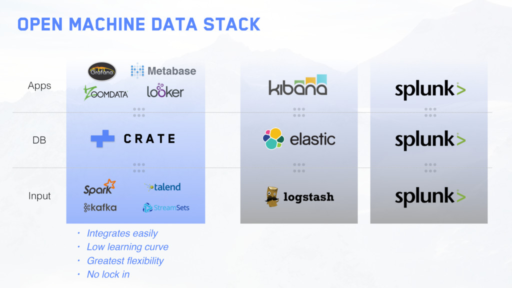 Open Machine Data Stack • Integrates easily • L...