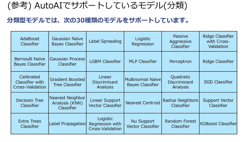 (参考) AutoAIでサポートしているモデル(分類) 分類型モデルでは、次の30種類のモデル...
