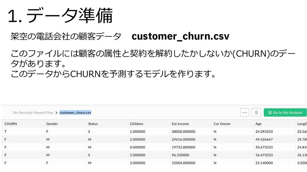 1. データ準備 架空の電話会社の顧客データ customer_churn.csv このファイ...