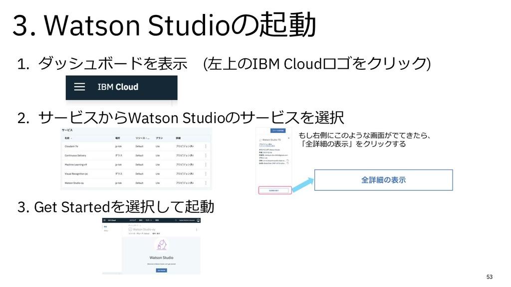 53 1. ダッシュボードを表⽰ (左上のIBM Cloudロゴをクリック) 2. サービスか...