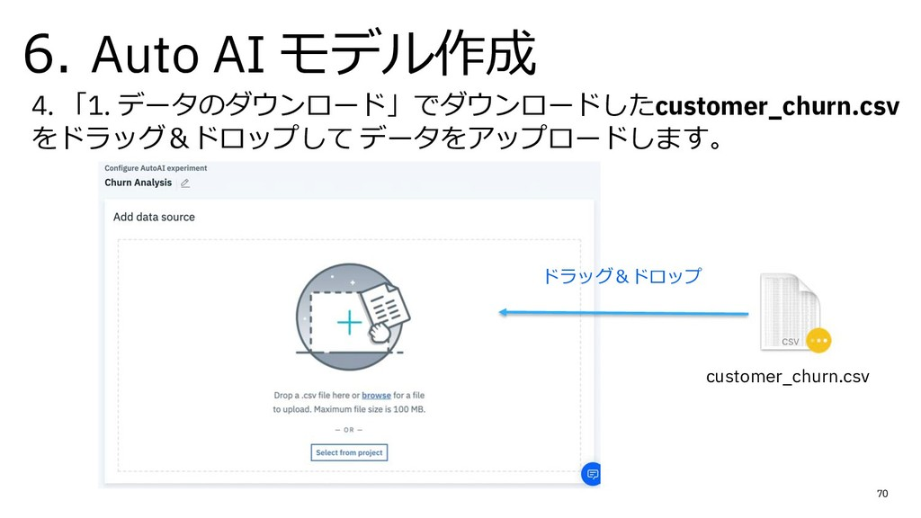 6. Auto AI モデル作成 70 4. 「1. データのダウンロード」でダウンロードした...