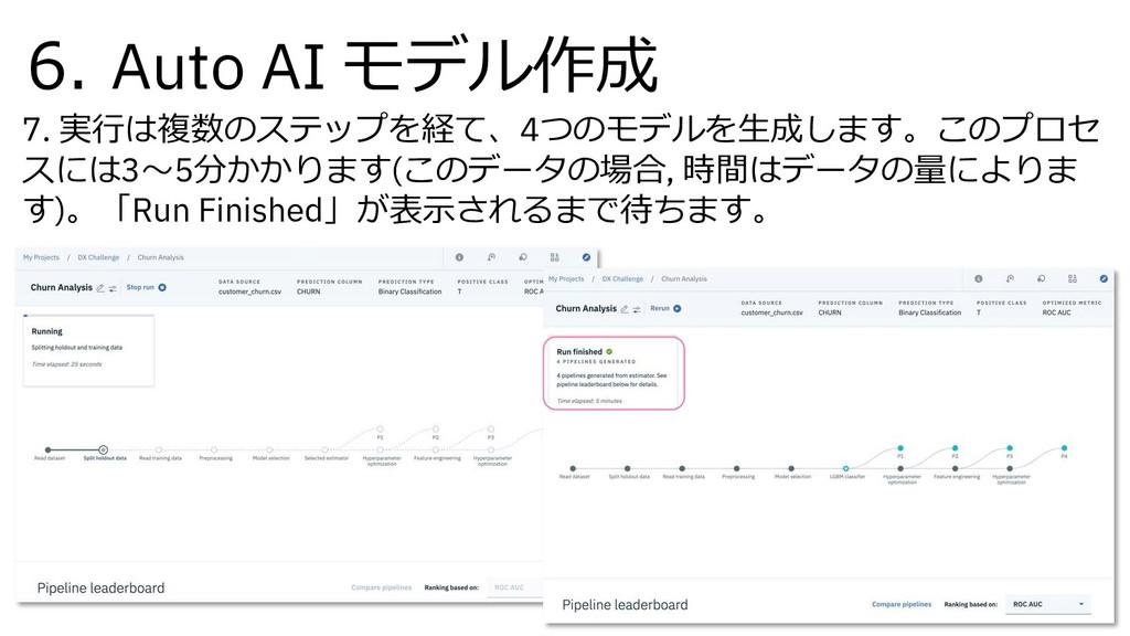 6. Auto AI モデル作成 72 7. 実⾏は複数のステップを経て、4つのモデルを⽣成し...