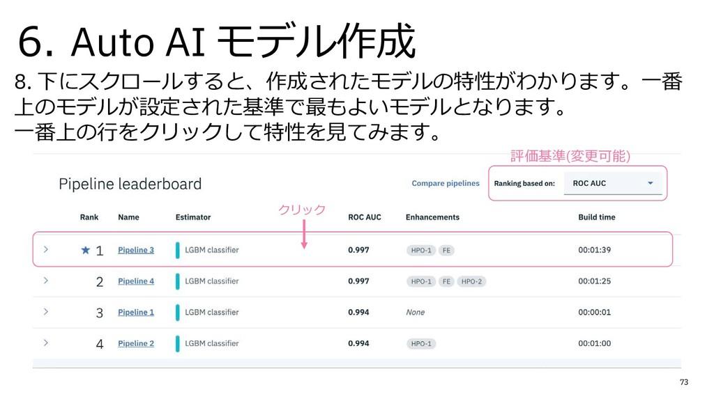 6. Auto AI モデル作成 73 8. 下にスクロールすると、作成されたモデルの特性がわ...