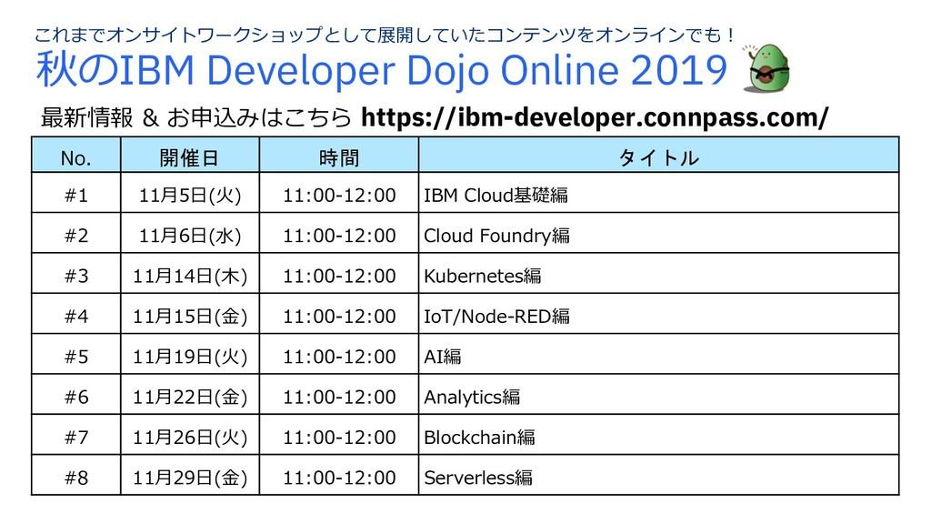 秋のIBM Developer Dojo Online 2019 No. 開催日 時間 タイト...