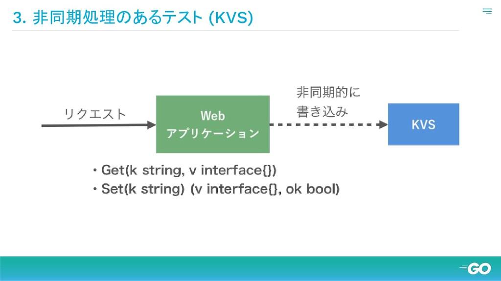 3. 非同期処理のあるテスト (KVS)