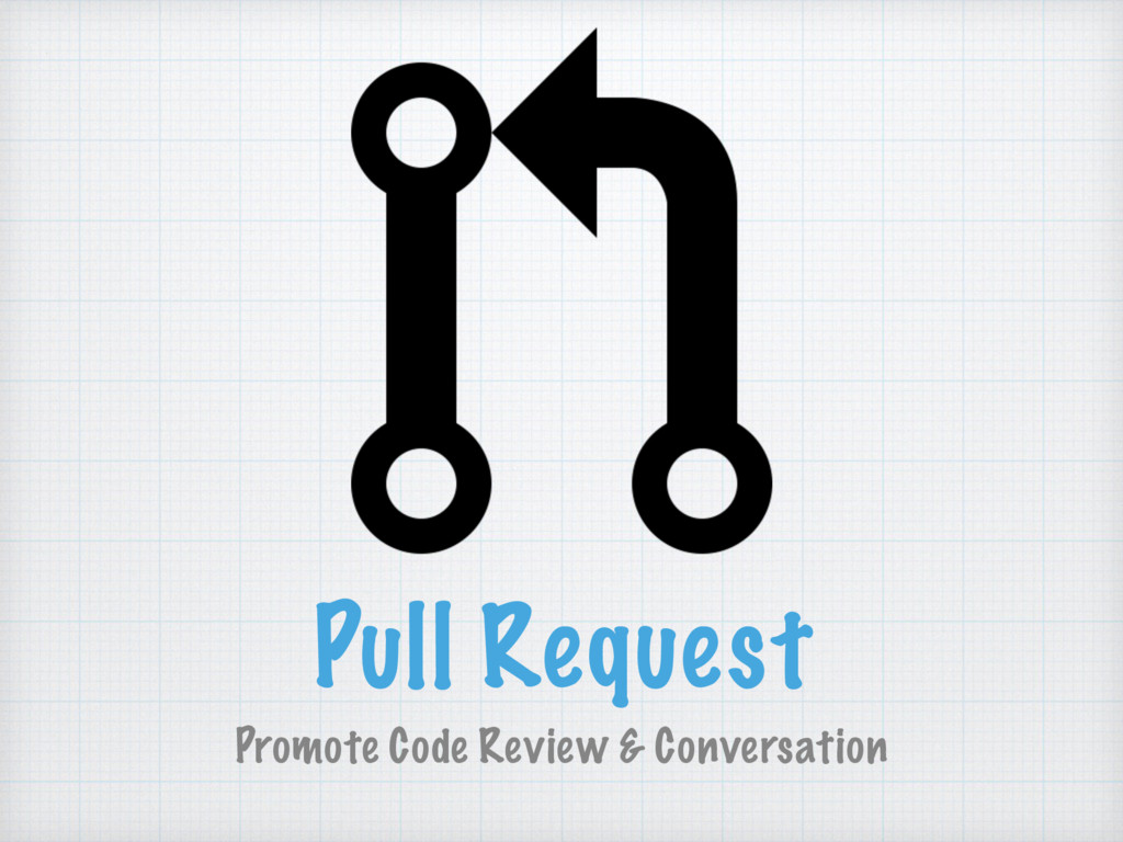 Pull Request Promote Code Review & Conversation