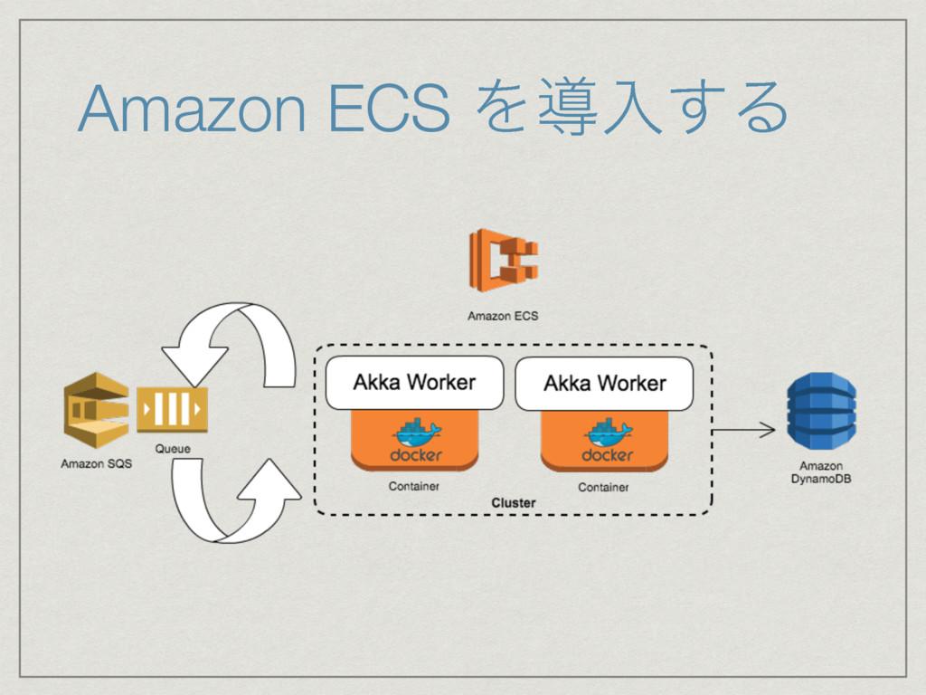 Amazon ECS Λಋೖ͢Δ
