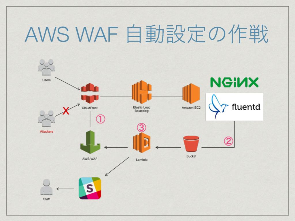 AWS WAF ࣗಈઃఆͷ࡞ઓ