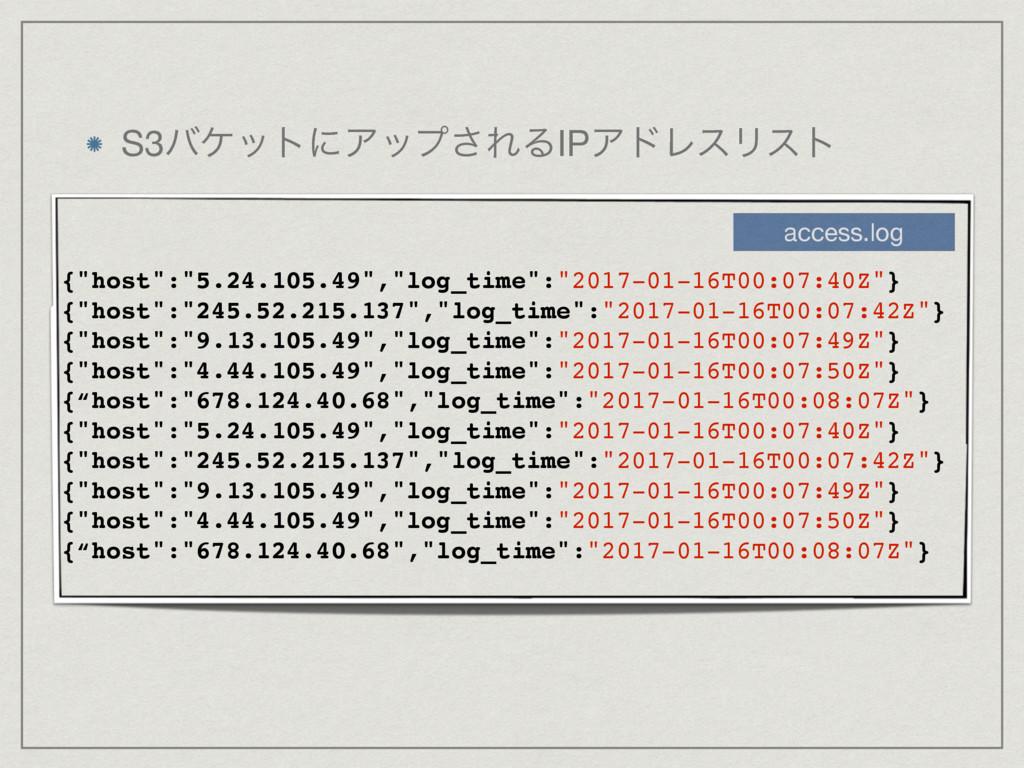 "S3όέοτʹΞοϓ͞ΕΔIPΞυϨεϦετ {""host"":""5.24.105.49"",""l..."