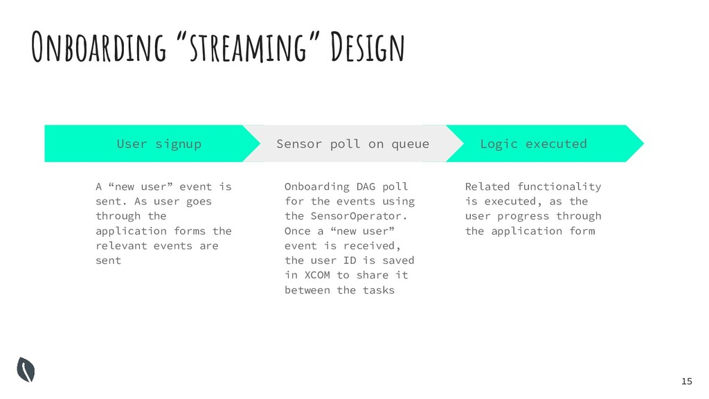 "15 Onboarding ""streaming"" Design Logic executed..."